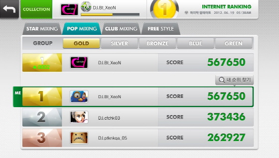 DJMax Technika Tune PS Vita PlayStation Network Leaderboard
